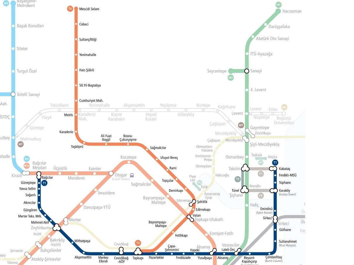 Guide Des Transports En Commun Istanbul