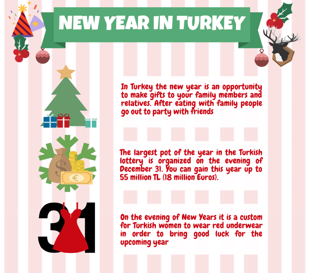 istanbul new year eve party